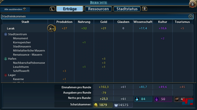 Screenshot - Civilization 6 (Switch) 92578267